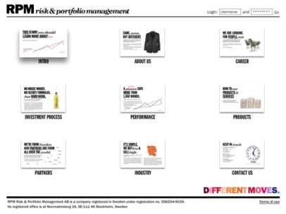 rpminvestments.se (RPM Risk & Portfolio Management)