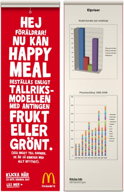 Happy Meal enligt tallriksmodellen (McDonalds)