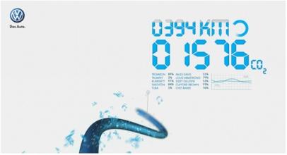 Passat §EcoFuel - Jazzkalkylatorn (Volkswagen)