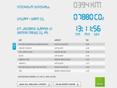 Passat EcoFuel - Jazzkalkylatorn (Volkswagen)