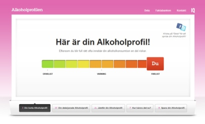 Alkoholprofilen (Systembolaget/IQ)